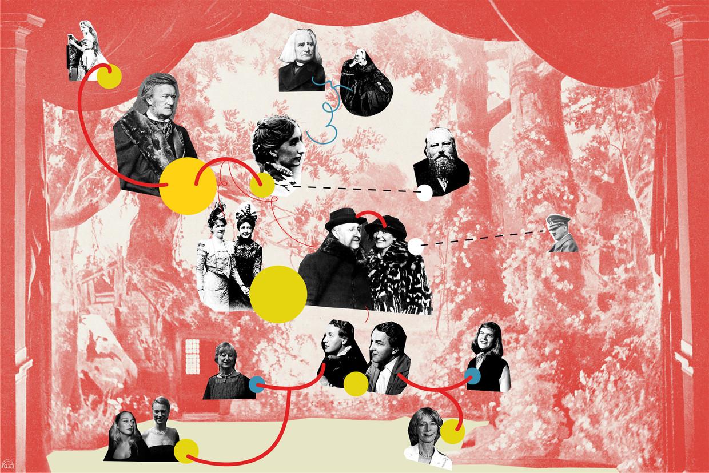 De stamboom van de Wagner-dynastie. Beeld Studio V