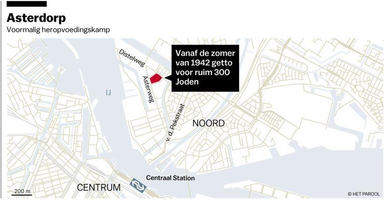 Vanaf de zomer 1942 werden in het voormalige 'heropvoedingskamp' Asterdorp in Amsterdam-Noord ruim driehonderd Joden gehuisvest. Beeld Jorris Verboon