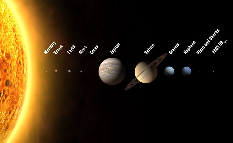 2006-08-17 17:08:40 An artist's rendition shows the solar system with 12 planets, including three new ones to be added if astronomers meeting in the Czech capital approve a new planetary definition, the conference organizer said 16 August 2006. The proposal before the 26th general assembly of the International Astronomical Union distinguishes between eight classical planets and three bodies including Pluto in a new and growing category called