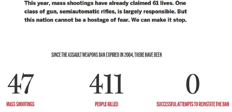 The Boston Globe houdt bij hoeveel slachtoffers er door halfautomatische wapens zijn gevallen sinds 2004, het jaar dat het verbod op deze wapens verliep en niet werd verlengd: 411 doden bij 47 grote schietpartijen in de VS. Er zijn 0 succesvolle pogingen geweest om het verbod weer in te voeren. Beeld Boston Globe, screenshot