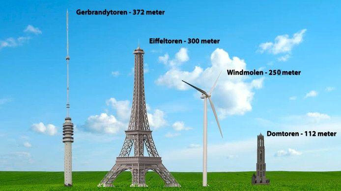In verhouding: Gerbrandytoren, Eiffeltoren, windmolen en Domtoren.