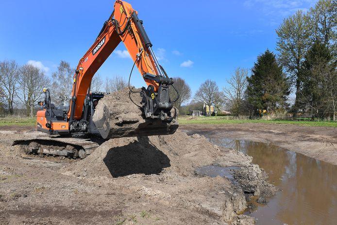 Werkzaamheden waarbij grond wordt verplaatst.