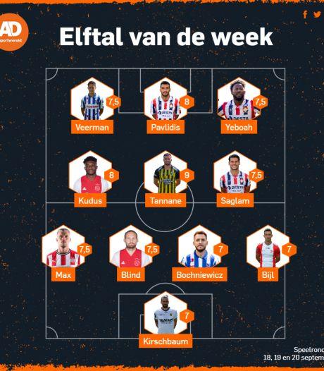 Drie Willem II'ers in Elftal van de Week
