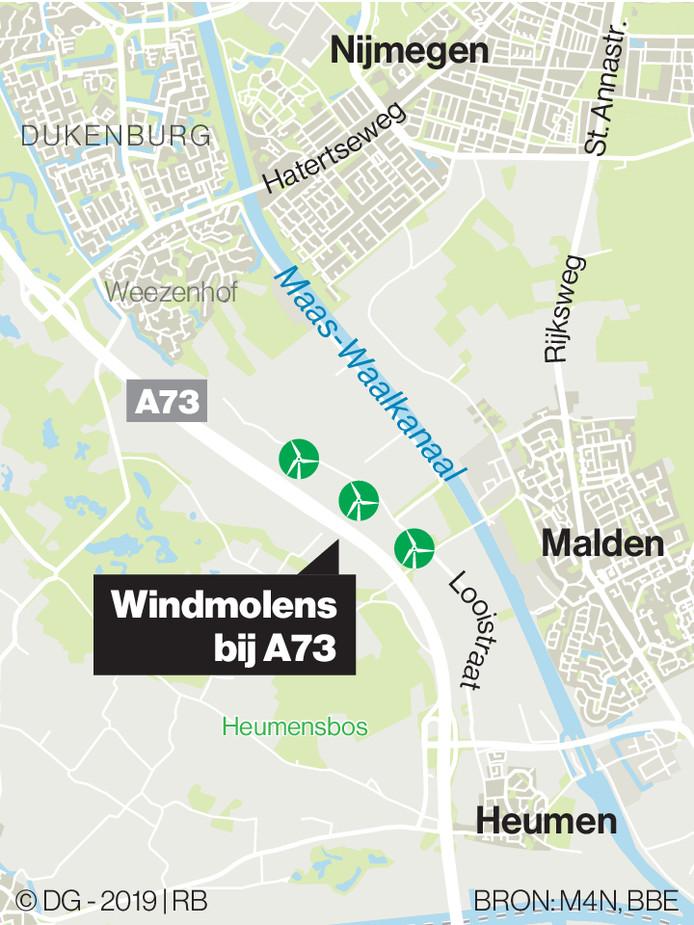 3056, windmolen, nijmegen, heumen, a73