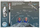Eerste bemande ruimtevlucht VS met Crew Dragon.