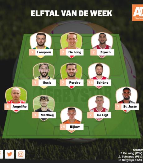 Ajax en PSV domineren andermaal het elftal van de week