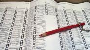 Check hier wie meeste voorkeurstemmen heeft in jouw gemeente en welke partij populairste is na verkiezingen