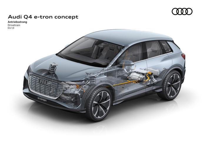 MEB: de Audi Q4 e-tron Concept