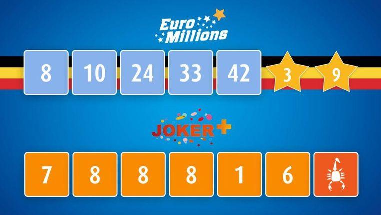 Euromillions Resultaten