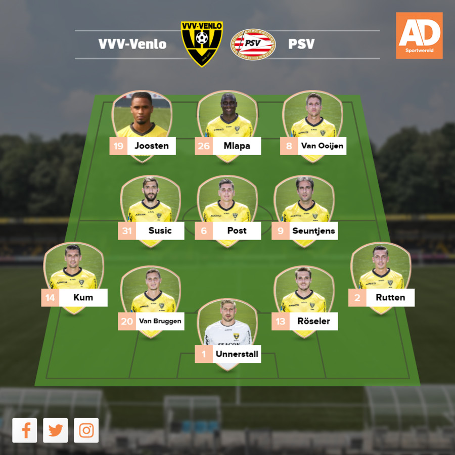 Verwachte opstelling VVV Venlo.