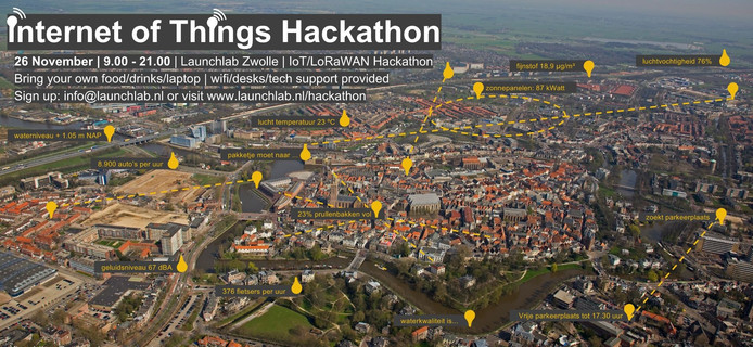 Website Internet of Things Hackathon Zwolle