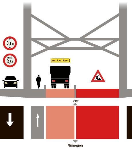 Rijstroken Waalbrug weer anders ingedeeld, brug zaterdagavond en -nacht afgesloten