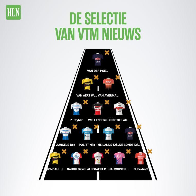 Het team van VTM Nieuws