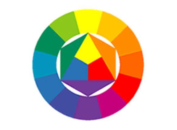 Het kleurenwiel van Johannes Itten ligt aan de basis van de moderne kleurenleer.