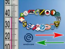 FC Groningen: Ron Jans moet aan de bak, dromen van Cassierra
