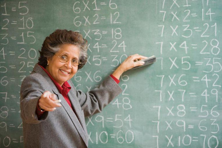 Vooral oudere leerkrachten kiezen voor deeltijds werk.