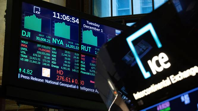 Recordstanden op Wall Street door hoop op coronasteun