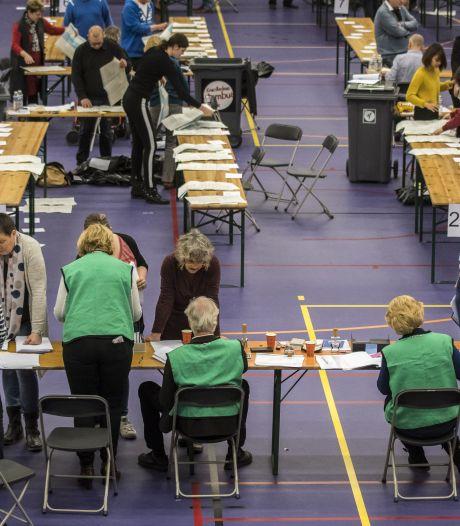 Tellen van stemmen verkiezingen 2021 in Enschede en Losser gaat weer centraal en coronaveilig op 1,5 meter