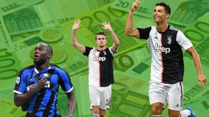 """Italiaanse sportkrant maakt lonen van Serie A-sterren openbaar: """"Lukaku op drie, Cristiano Ronaldo op eenzame hoogte"""""""