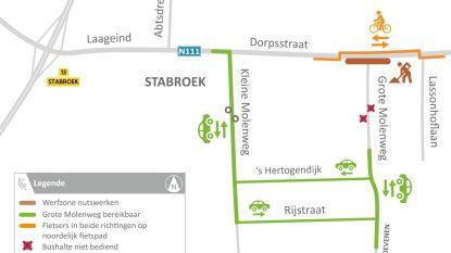 Kruispunt Dorpsstraat en Grote Molenweg afgesloten voor verkeer