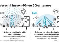 Dna-schade, geheugenverlies en kanker door 5G; voor- en tegenstanders van 5G zullen elkaar niet vinden