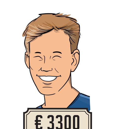 Psycholoog Peter (44): 'Ik ben niet dit werkveld ingegaan om rijk te worden'