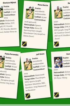 NAC: De spelers van het seizoen '17/'18