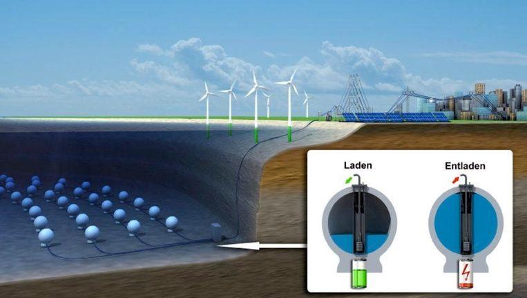 De onderwaterbollen waarvan nu een prototype getest gaat worden in de Bodensee. Beeld Hochtief Solutions