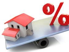 Hypotheekrente noteert nieuw laagterecord