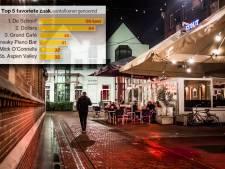 De Korenmarkt in Arnhem moet zich vernieuwen, en daar wordt aan gewerkt