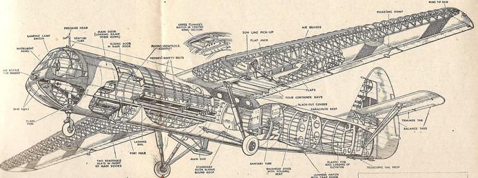 Dwarsdoorsnede van de Horsa, het cruciale zweefvliegtuig van Market Garden.